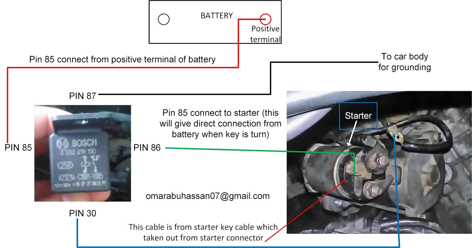 small resolution of saga fuse diagram wiring diagrams konsult proton saga fuse box diagram saga fuse diagram