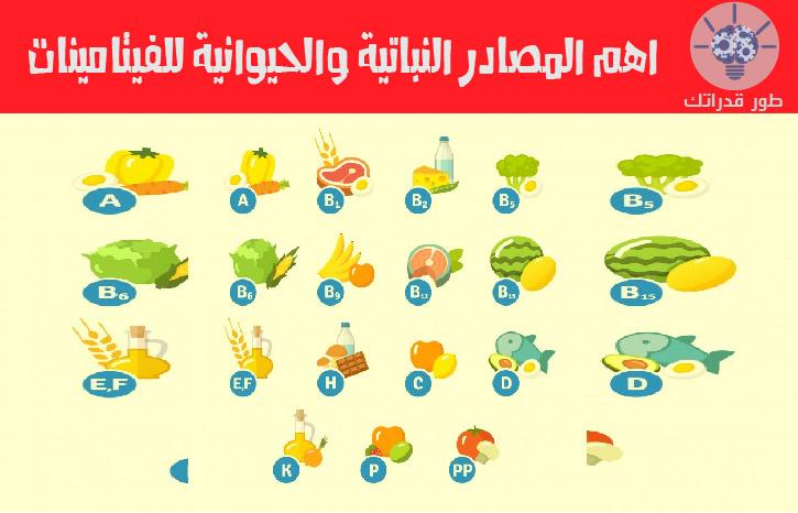 مصادر فيتامين د النباتية 9