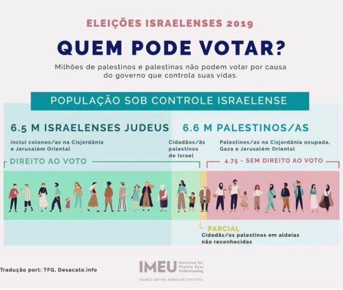 b8d612c1c Terá um resultado certo nas eleições de terça-feira 9 de abril: uns 100  membros do próximo Knesset [Parlamento] serão partidários do apartheid.