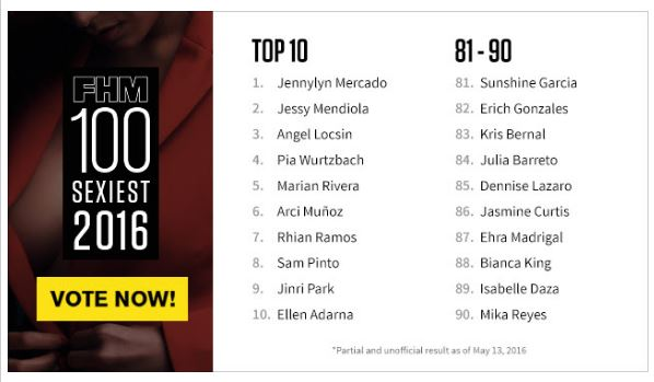 FHM Philippines 100 Sexiest voting results