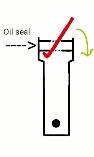 Gambar  Cara tukar oil seal fork Motor siap