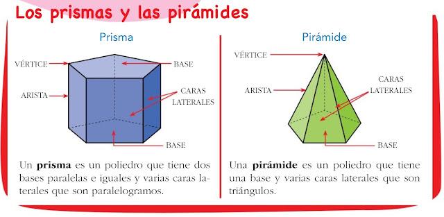 4º Primaria Matemáticas: PRISMAS Y PIRÁMIDES