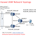 Huawei Switches: Configuring VRRP in Master/Backup Mode
