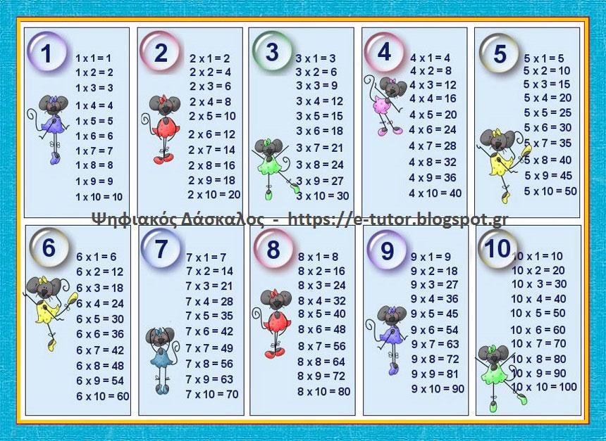 Η Προπαίδεια των αριθμών από το ένα έως το δέκα - https://e-tutor.blogspot.gr