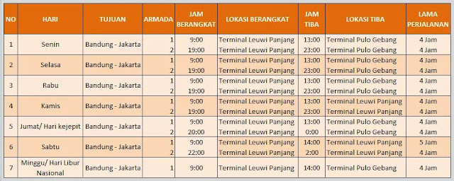 Jadwal keberangkatan Motobus Bandung-Jakarta.