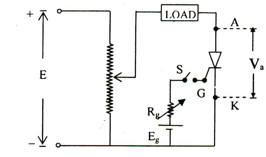 Engineering Notes: Static V-I characteristics of SCR