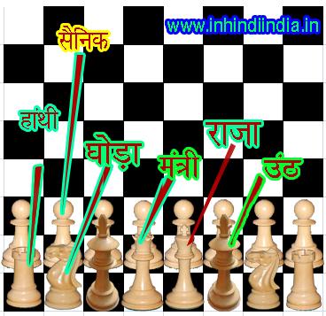 chess me yodhdhha ko sajana