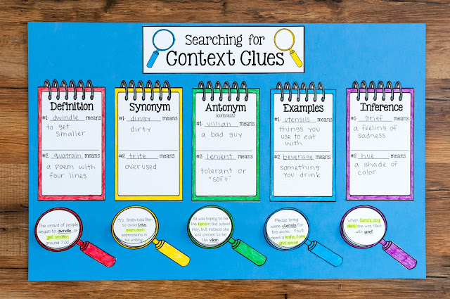 Context Clues Craftivity: 2 versions for differentiation!