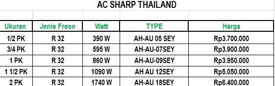 Harga AC Sharp Thailand Mei 2016 Jakarta dan Depok