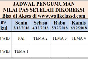 Jadwal PAS, Jadwal Pengumuman Nilai, dan Jadwal Remidial Kelas 2 SDN 1 Babat