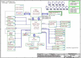 Lenovo G480 Intel Schematic ~ Kumpulan Skema Laptop