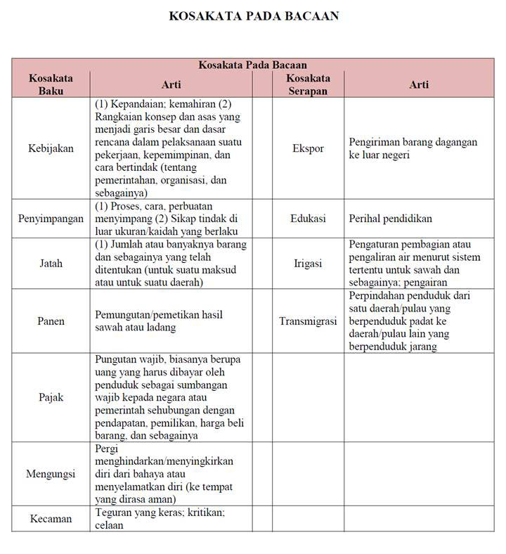 Sistem Tanam Paksa Kelas 5 Tema 7 Hal 30 42