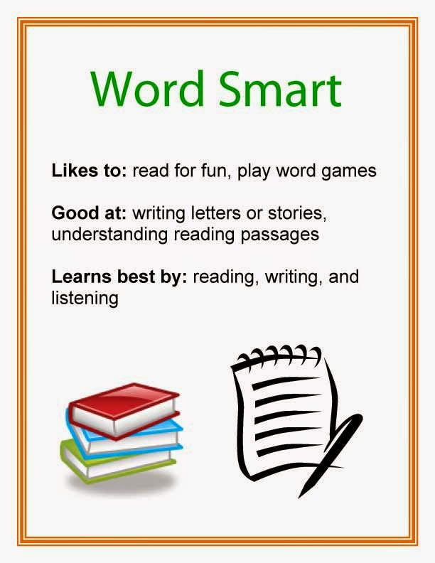 Multiple Intelligence Word Smart printable poster