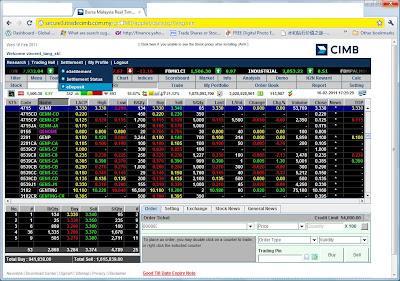Cimb online share trading platforms