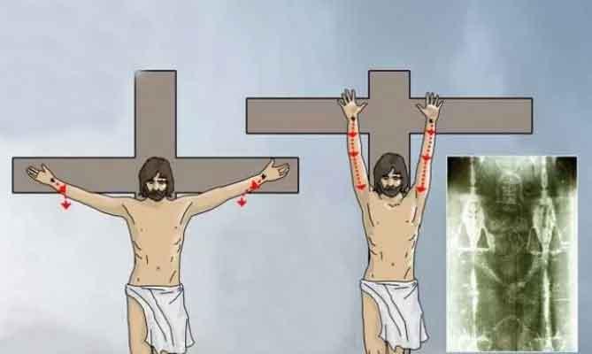 posisi salib Yesus