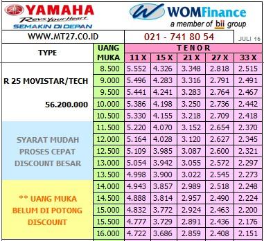 Yamaha R25 GP