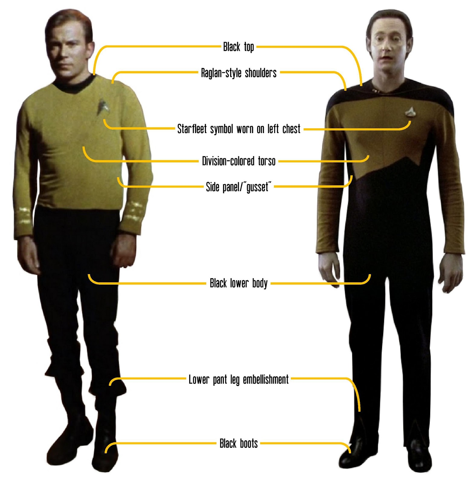 Trek changes star uniform The Gross