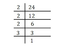 Repeated Division Method