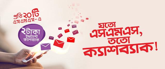 Robi instant cash back at Tk.2 on P2P SMS usage offer