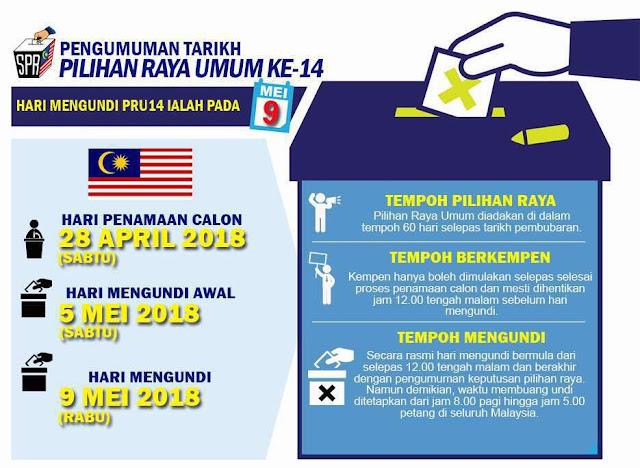 Semak Pusat Mengundi , PRU14, Hari mengundi, tempoh berkempen, tempoh mengundi