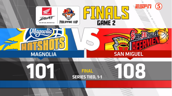 San Miguel def. Magnolia, 108-101 (REPLAY VIDEO) Finals Game 2 | May 3