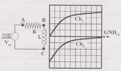 ELECTRICAL OBJECTIVE QUESTIONS WITH ANSWERS: Measurements