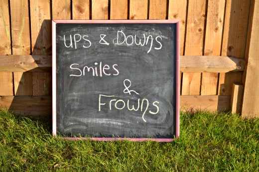 DIY: MAke your own chalkboard. Chalkboard project with Rustoleum @ ups and downs, smiles and frowns