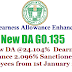 TS GO135 D.A. 24.104% to the state government employees from 1st January 2017