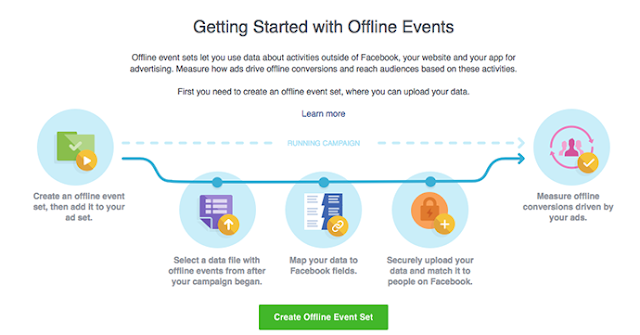 Getting-Started-with-Offline-events