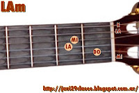 Tutorial de guitarra Tengo esperanza, Lali Espósito, Esperanza mia, principiantes, facil