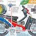 Tips Menghemat Bahan Bakar Sepeda Motor Ketika Mudik