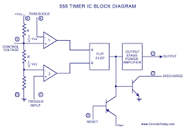 d flip flop logic diagram and truth table sundar's tronix lab: building a 1 second delay timer using ... #11