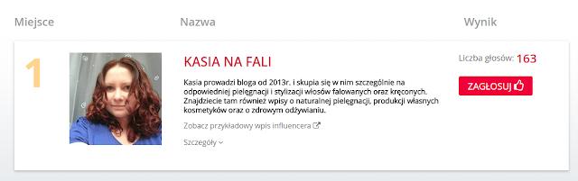 Ranking polskich blogów włosowych - prośba o głos :)