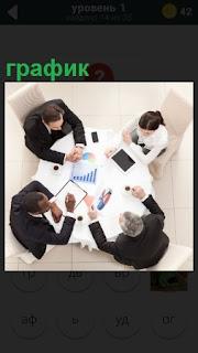 За столом сидят четыре человека, перед ними график, идет обсуждение