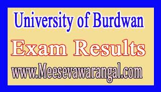 University of Burdwan BA Honors Part-1 2016 Exam Results