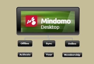 أفضل, وأقوى, برنامج, لعمل, الخرائط, الذهنية, على, الكمبيوتر, Mindomo, اخر, اصدار