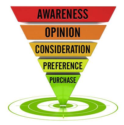 importance of consumer behaviour pdf