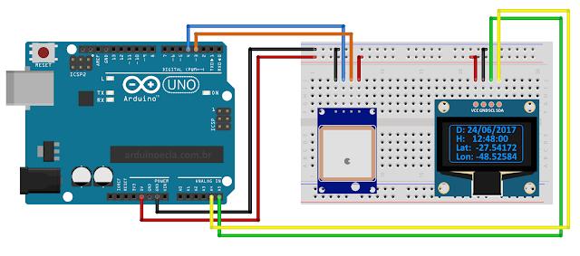 Circuito Arduino Uno e GPS NEO6MV2