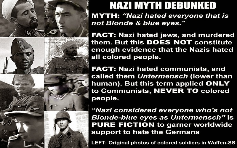 25 Interesting WWII Holocaust Facts