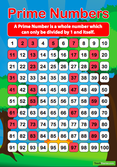 10+ Ways to Learn Numbers with a Hundreds Board - Teacher Types