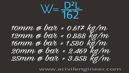 How to calculate the unit weight of steel bars a civil engineer unit weight of steel bar per meter greentooth Images