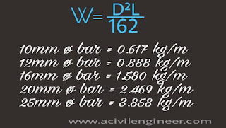 Unit weight of steel bar per meter