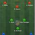 Strategi dan Formasi yang Baik dan Benar di FIFA Online 3