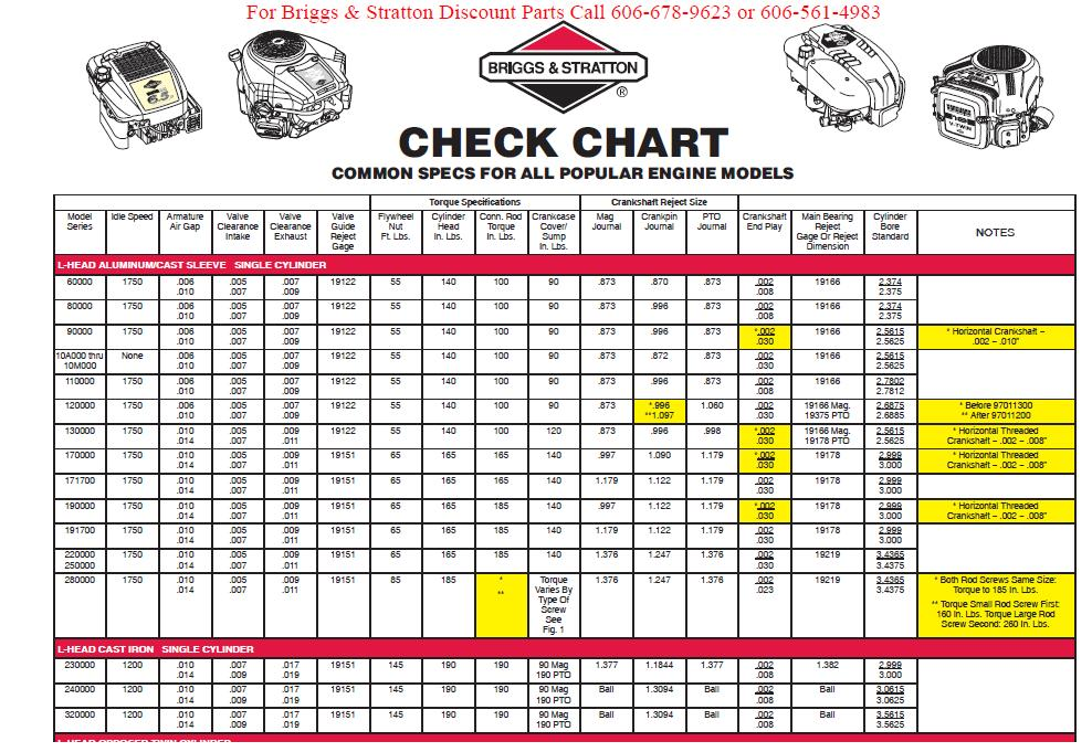 2001 nissan sentra stereo wiring diagram les paul traditional 2010 2011 camry | get free image about ...