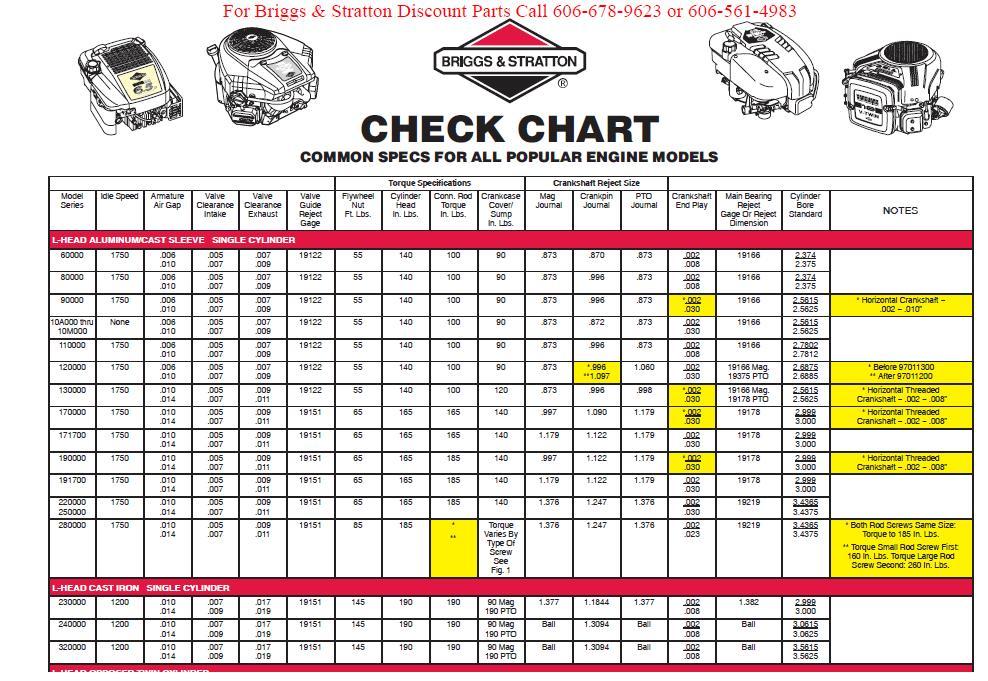 23 hp kohler engine parts diagram 4 6 ford engine parts