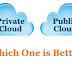 Why Do You Need a Private Cloud?