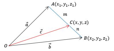 rumus-perbandingan-vektor-dan-vektor-koliner