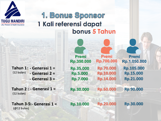 bonus%2B2 - Program IN4LINK TM POWER LINK Persembahan Dari Tugu Mandiri