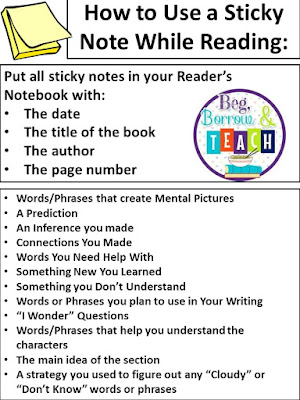 Interactive Sticky Note comprehension activity that tracks students' thinking.