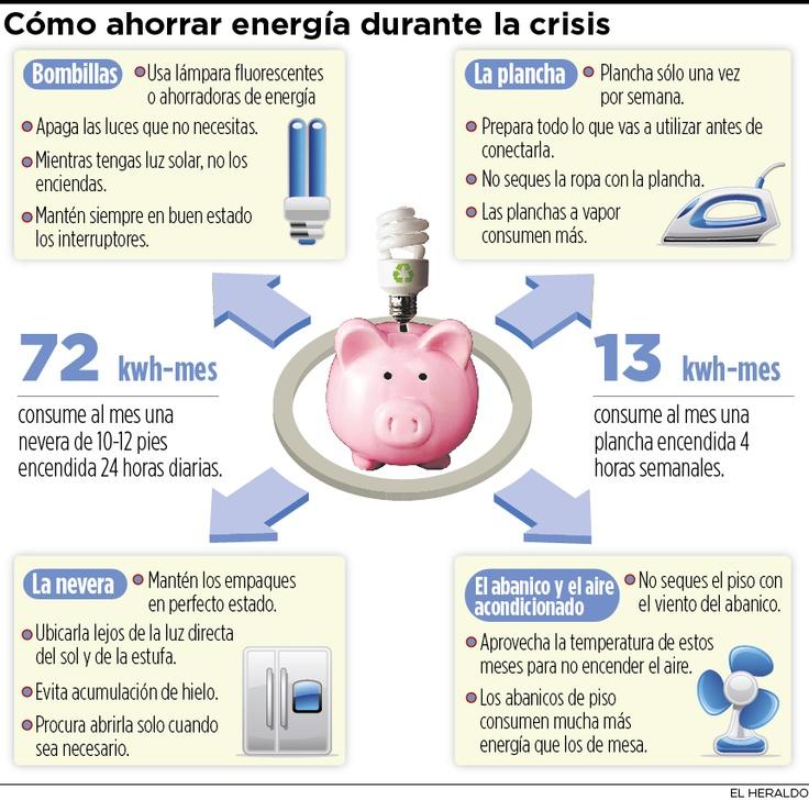 como-ahorrar-energia
